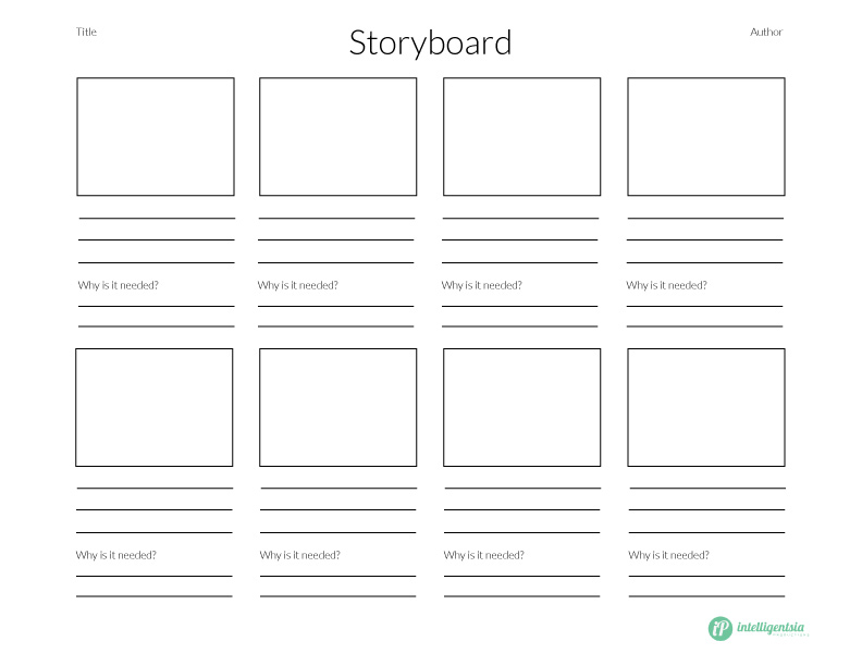 why you must storyboard presentations intelligentsia